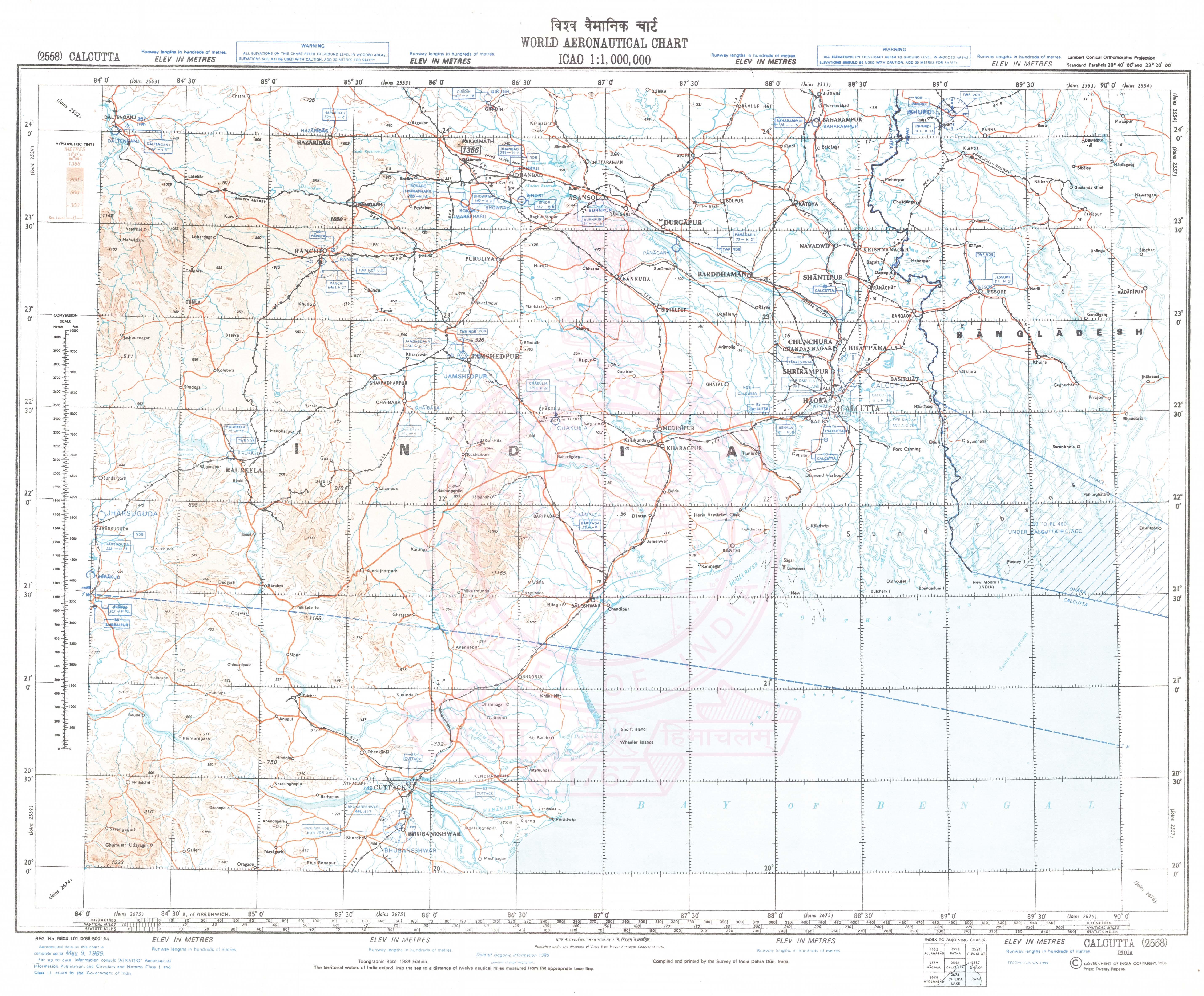 aeronautical charts and maps
